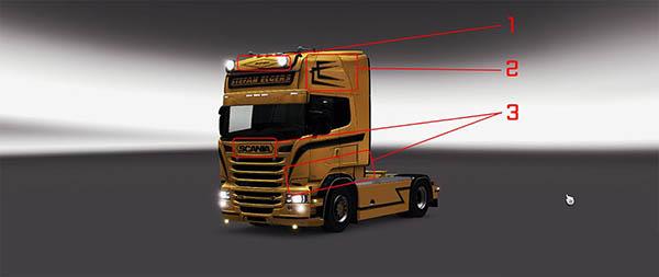 Scania Stefan Elgers Skin v2